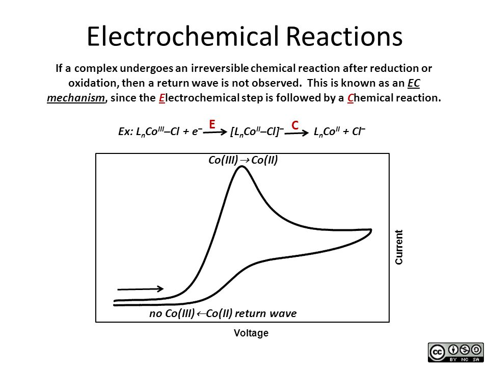 Electrochemical Reactions If a complex undergoes an irreversible chemical reaction after reduction or oxidation, then a return wave is not observed.