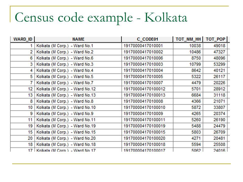 Census code example - Kolkata