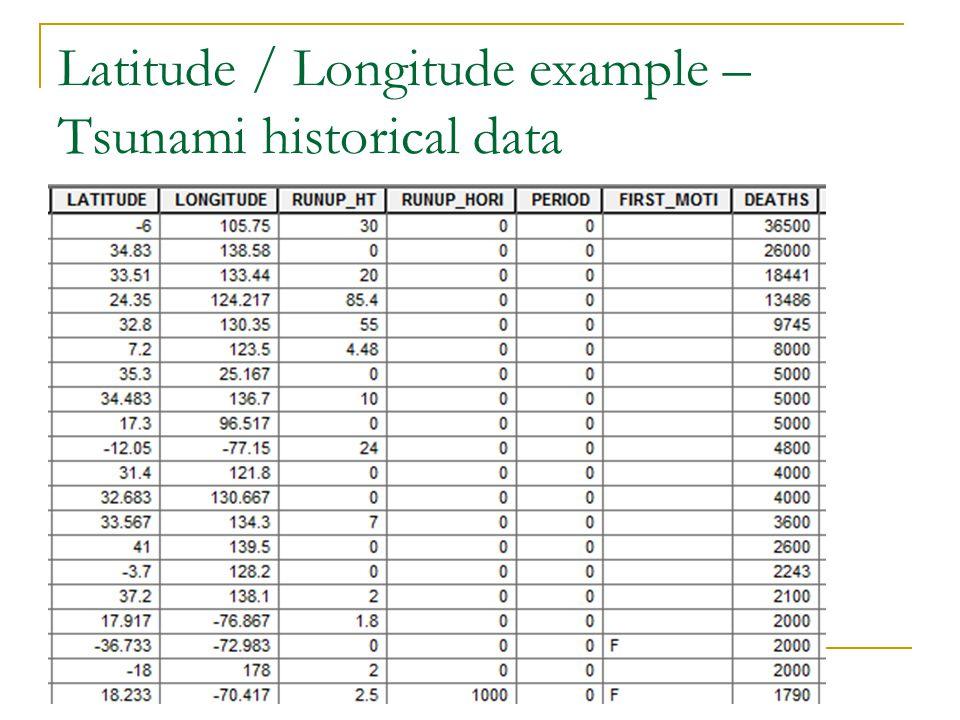 Latitude / Longitude example – Tsunami historical data