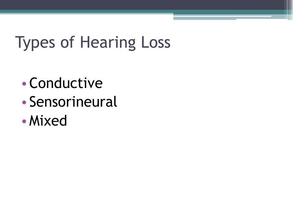 Types of Hearing Loss Conductive Sensorineural Mixed