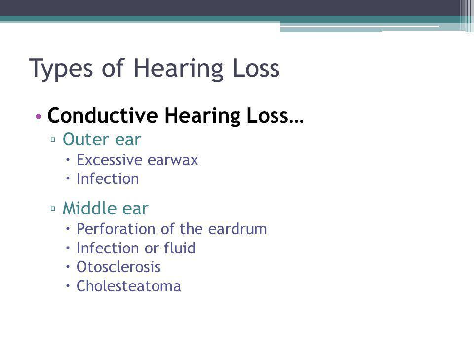 Types of Hearing Loss Conductive Hearing Loss… ▫ Outer ear  Excessive earwax  Infection ▫ Middle ear  Perforation of the eardrum  Infection or fluid  Otosclerosis  Cholesteatoma
