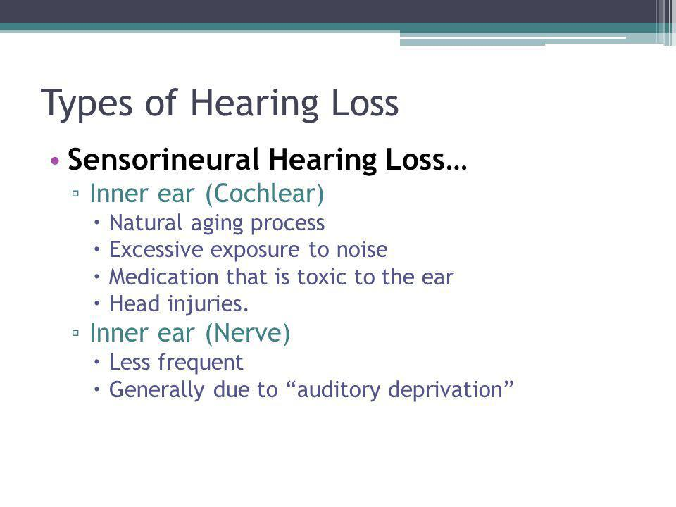 Types of Hearing Loss Sensorineural Hearing Loss… ▫ Inner ear (Cochlear)  Natural aging process  Excessive exposure to noise  Medication that is toxic to the ear  Head injuries.