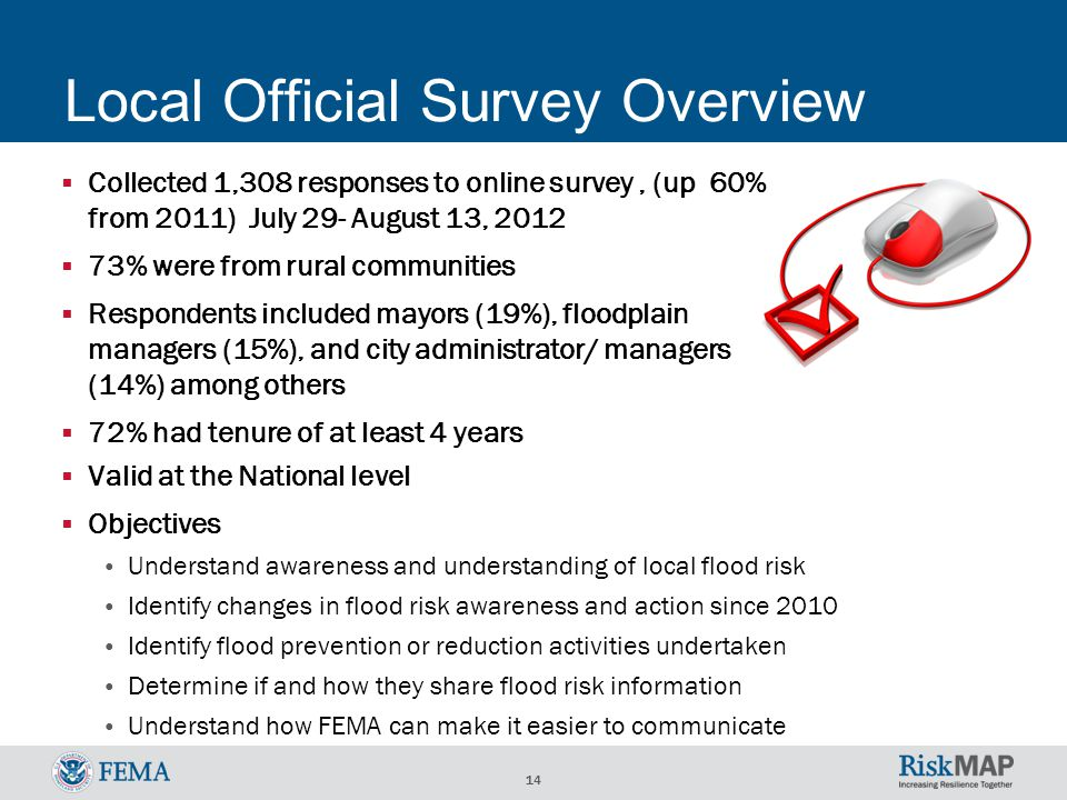 14 Local Official Survey Overview  Valid at the National level  Objectives Understand awareness and understanding of local flood risk Identify changes in flood risk awareness and action since 2010 Identify flood prevention or reduction activities undertaken Determine if and how they share flood risk information Understand how FEMA can make it easier to communicate  Collected 1,308 responses to online survey, (up 60% from 2011) July 29- August 13, 2012  73% were from rural communities  Respondents included mayors (19%), floodplain managers (15%), and city administrator/ managers (14%) among others  72% had tenure of at least 4 years