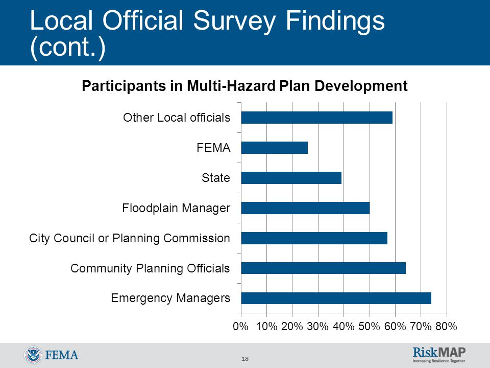 18 Local Official Survey Findings (cont.)