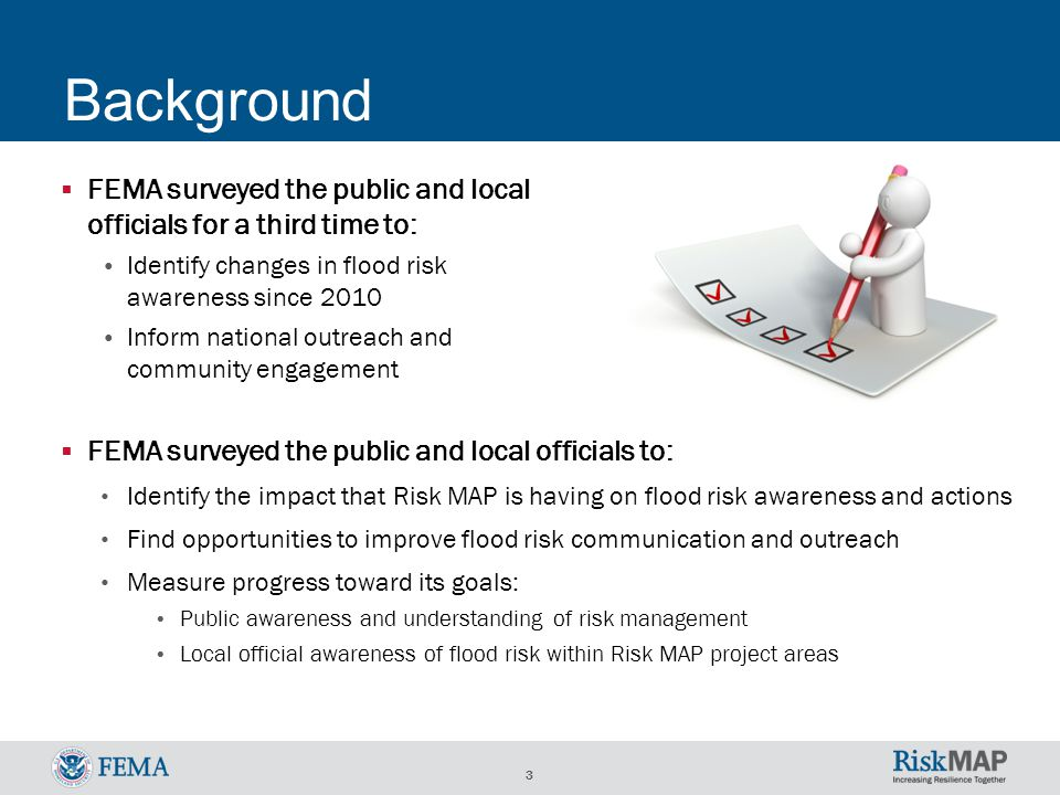 3 Background  FEMA surveyed the public and local officials for a third time to: Identify changes in flood risk awareness since 2010 Inform national outreach and community engagement  FEMA surveyed the public and local officials to: Identify the impact that Risk MAP is having on flood risk awareness and actions Find opportunities to improve flood risk communication and outreach Measure progress toward its goals: Public awareness and understanding of risk management Local official awareness of flood risk within Risk MAP project areas