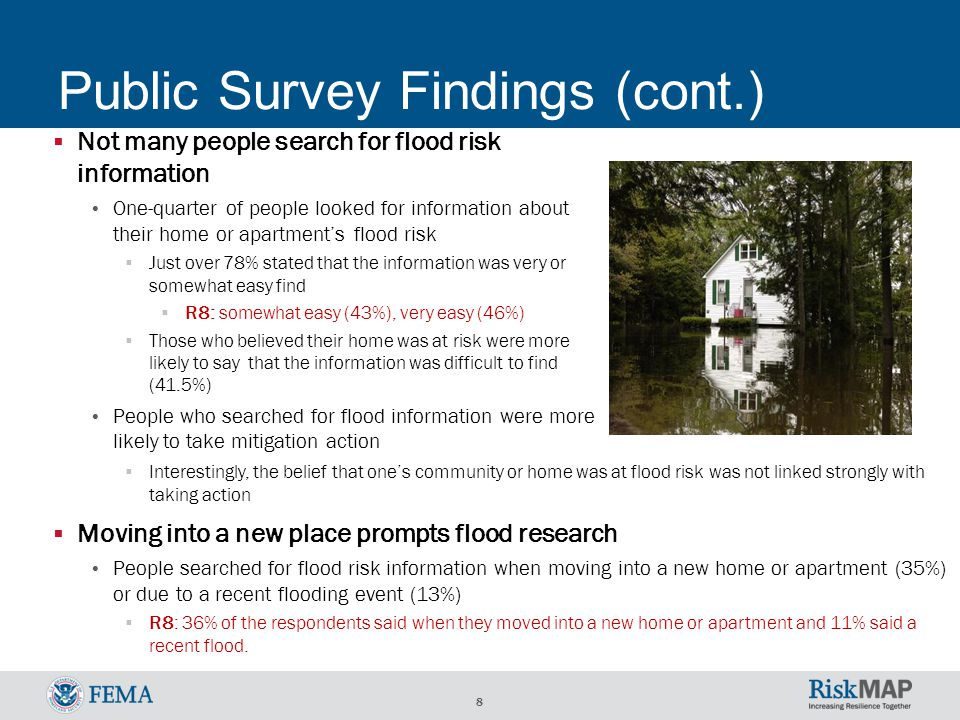 8  Not many people search for flood risk information One-quarter of people looked for information about their home or apartment's flood risk  Just over 78% stated that the information was very or somewhat easy find  R8: somewhat easy (43%), very easy (46%)  Those who believed their home was at risk were more likely to say that the information was difficult to find (41.5%) People who searched for flood information were more likely to take mitigation action  Interestingly, the belief that one's community or home was at flood risk was not linked strongly with taking action  Moving into a new place prompts flood research People searched for flood risk information when moving into a new home or apartment (35%) or due to a recent flooding event (13%)  R8: 36% of the respondents said when they moved into a new home or apartment and 11% said a recent flood.