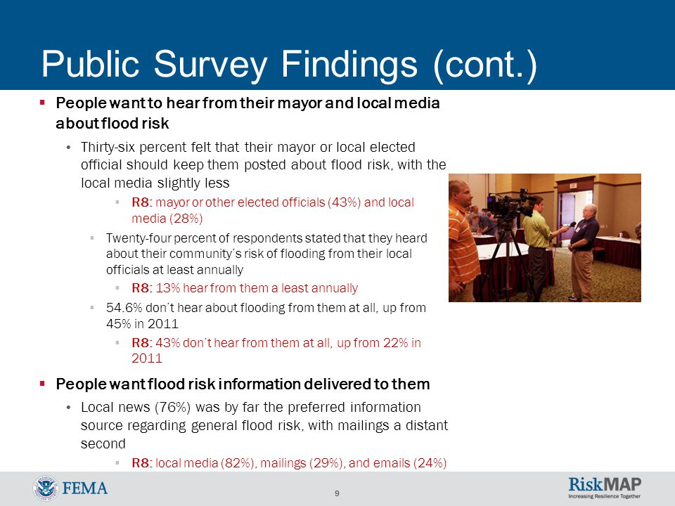 9 Public Survey Findings (cont.)  People want to hear from their mayor and local media about flood risk Thirty-six percent felt that their mayor or local elected official should keep them posted about flood risk, with the local media slightly less  R8: mayor or other elected officials (43%) and local media (28%)  Twenty-four percent of respondents stated that they heard about their community's risk of flooding from their local officials at least annually  R8: 13% hear from them a least annually  54.6% don't hear about flooding from them at all, up from 45% in 2011  R8: 43% don't hear from them at all, up from 22% in 2011  People want flood risk information delivered to them Local news (76%) was by far the preferred information source regarding general flood risk, with mailings a distant second  R8: local media (82%), mailings (29%), and emails (24%)