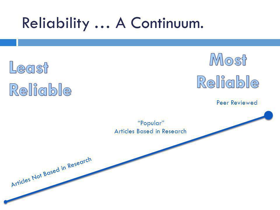 Reliability … A Continuum.