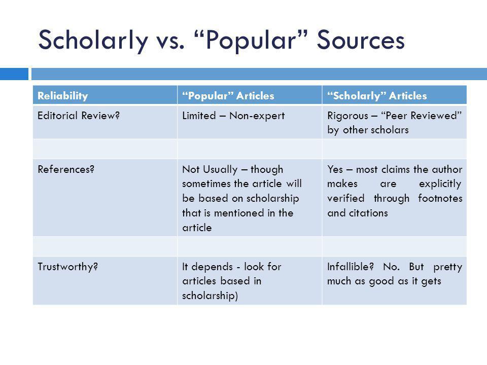 Scholarly vs.