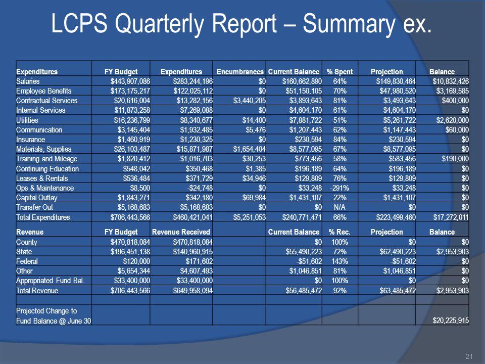 LCPS Quarterly Report – Summary ex.