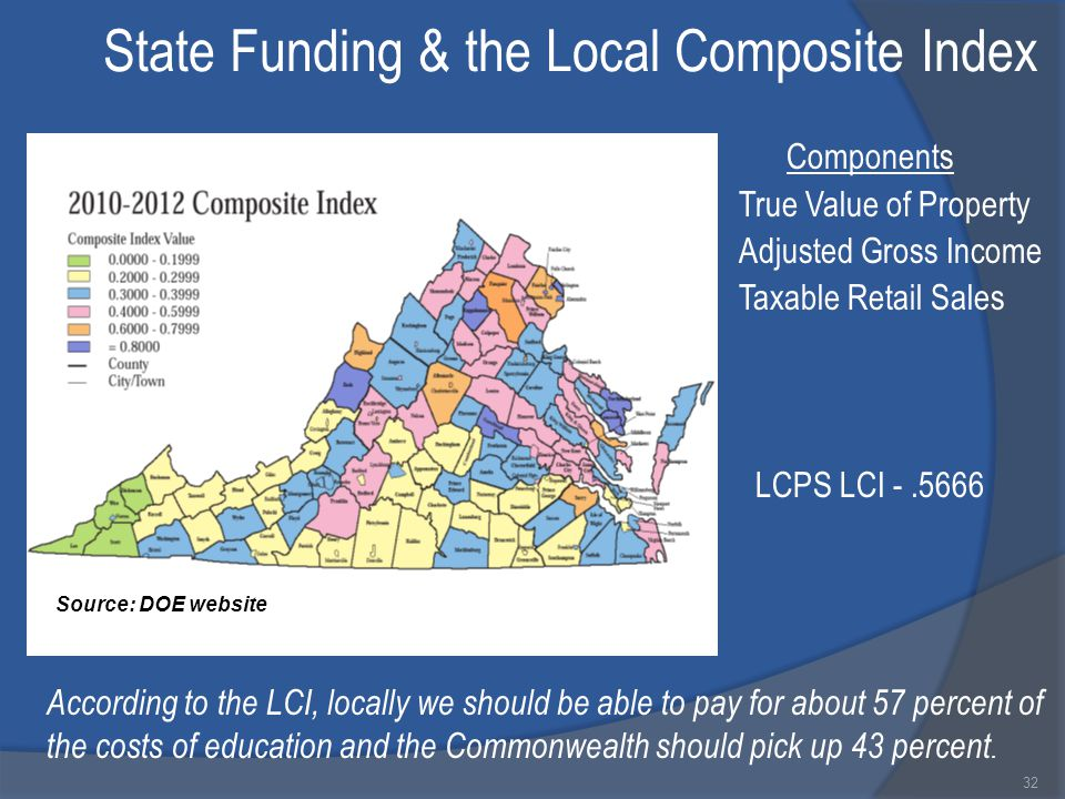 State Funding & the Local Composite Index 32 Source: DOE website Components True Value of Property Adjusted Gross Income Taxable Retail Sales LCPS LCI -.5666 According to the LCI, locally we should be able to pay for about 57 percent of the costs of education and the Commonwealth should pick up 43 percent.