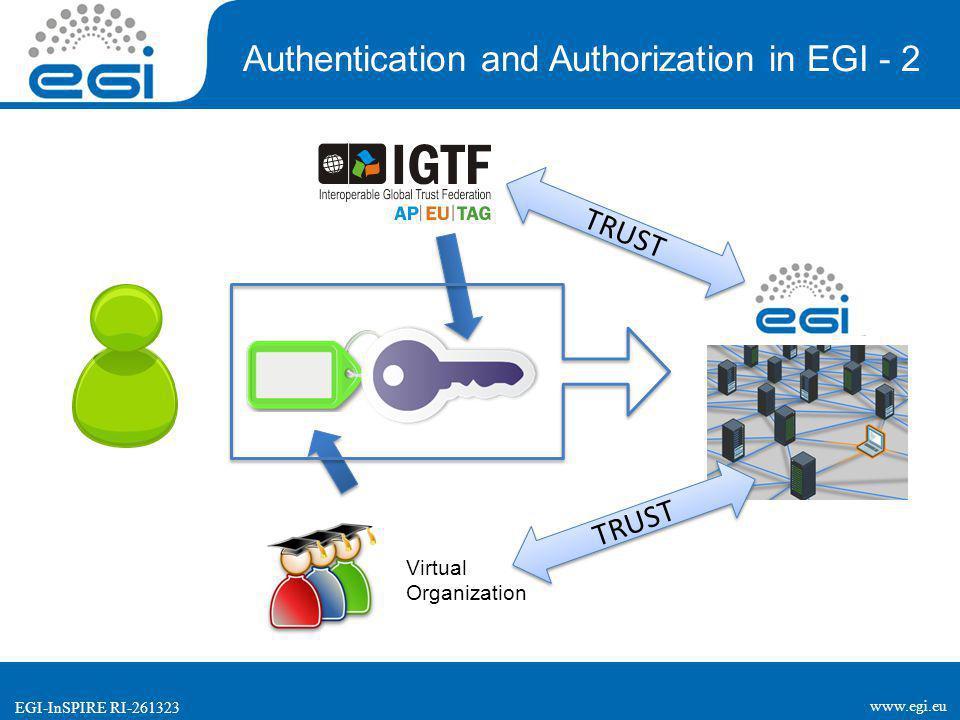 www.egi.eu EGI-InSPIRE RI-261323 Authentication and Authorization in EGI - 2 Virtual Organization TRUST