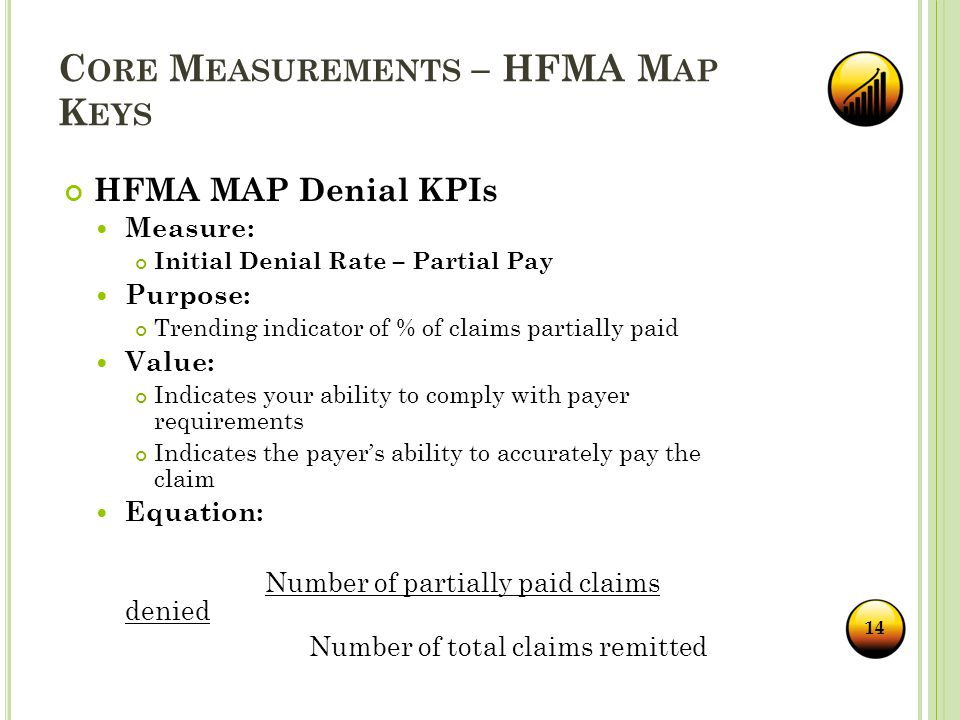 C ORE M EASUREMENTS – HFMA M AP K EYS HFMA MAP Denial KPIs Measure: Initial Denial Rate – Partial Pay Purpose: Trending indicator of % of claims partially paid Value: Indicates your ability to comply with payer requirements Indicates the payer's ability to accurately pay the claim Equation: Number of partially paid claims denied Number of total claims remitted 14