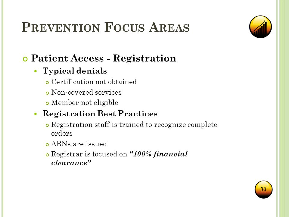 P REVENTION F OCUS A REAS Patient Access - Registration Typical denials Certification not obtained Non-covered services Member not eligible Registration Best Practices Registration staff is trained to recognize complete orders ABNs are issued Registrar is focused on 100% financial clearance 36