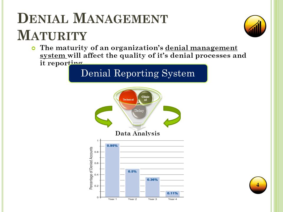D ENIAL M ANAGEMENT M ATURITY The maturity of an organization's denial management system will affect the quality of it's denial processes and it reporting.