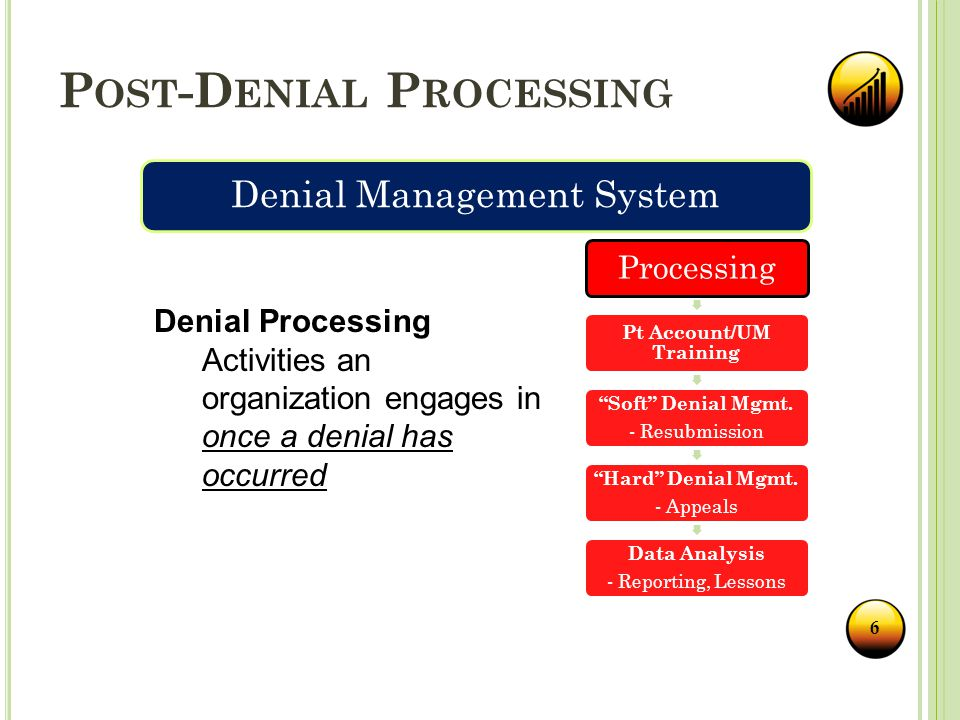 P OST -D ENIAL P ROCESSING Processing Pt Account/UM Training Soft Denial Mgmt.