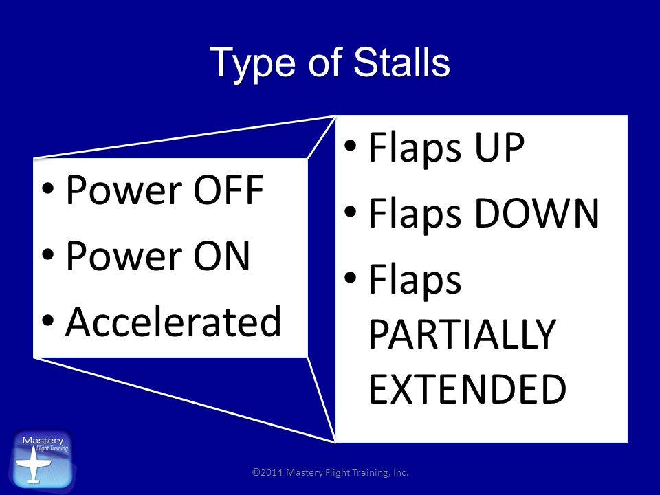 The Truth About Stalls Power ON stall crashes outnumber power OFF crashes THREE to ONE 55% of all stalls happen on takeoff, go around or missed approach 20% of stalls occur during a loss of engine power—many of those fuel management- related ©2014 Mastery Flight Training, Inc.