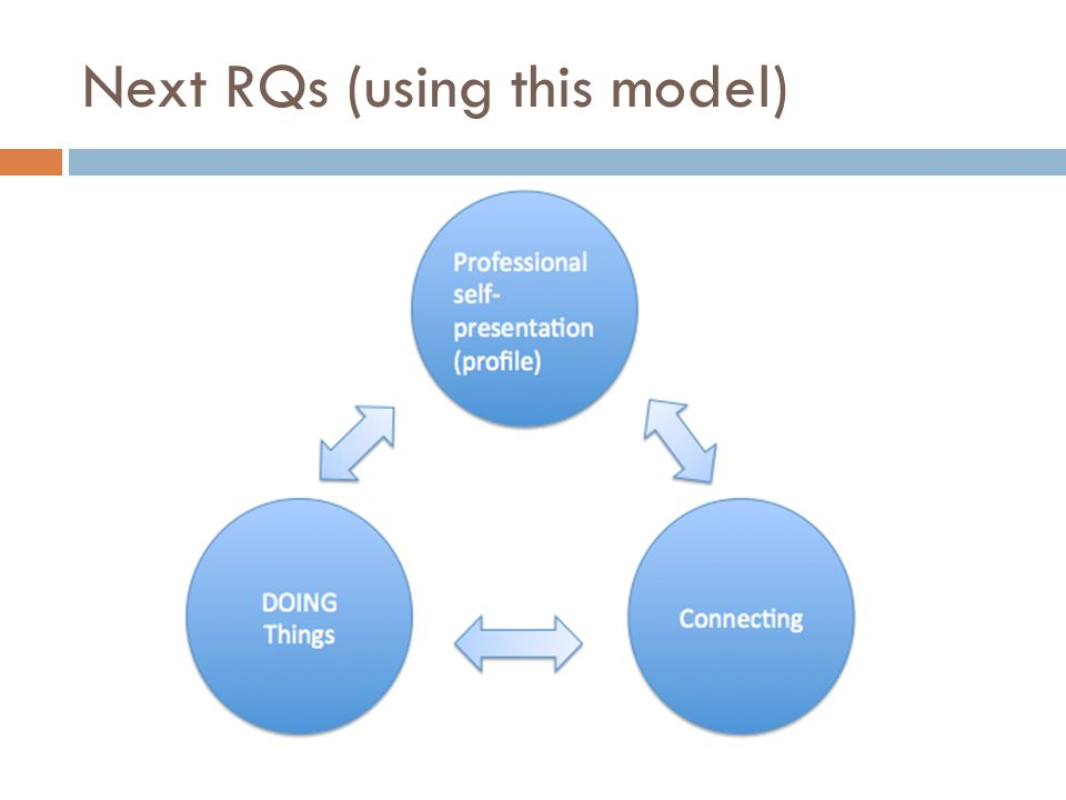 Next RQs (using this model)
