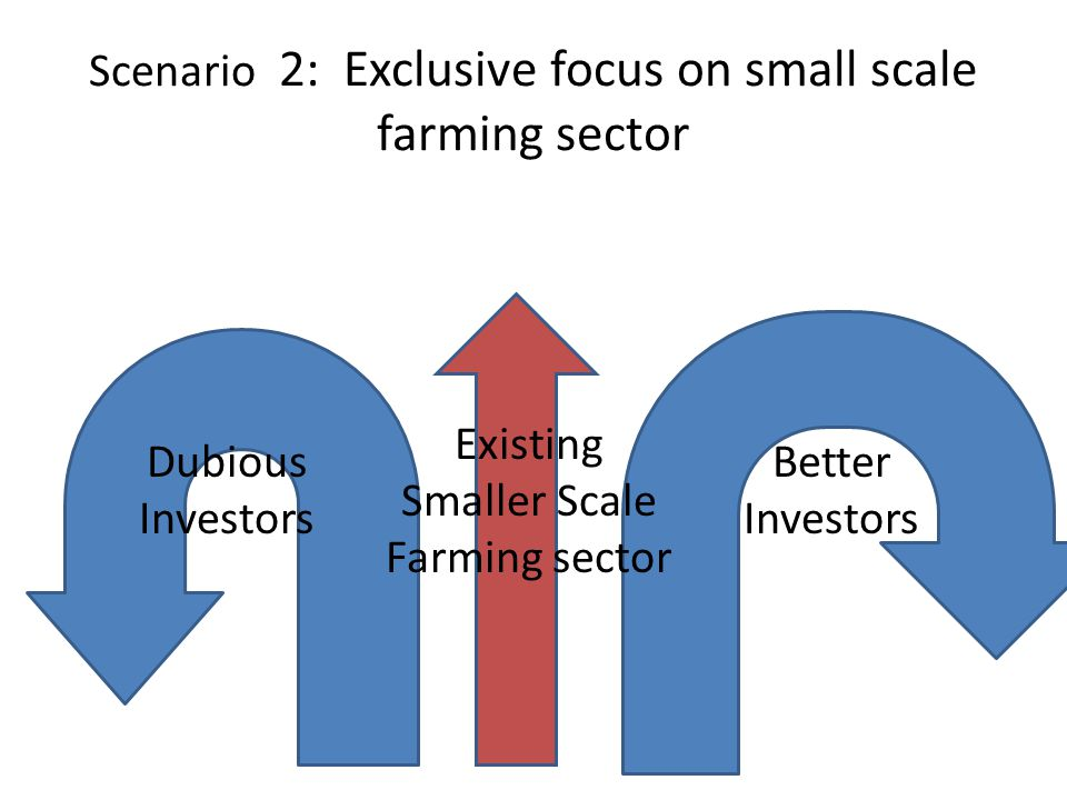 Scenario 2: Exclusive focus on small scale farming sector Dubious Investors Better Investors Existing Smaller Scale Farming sector