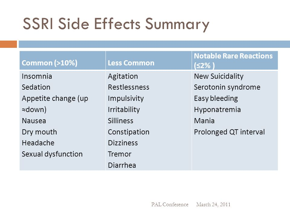 SSRI Side Effects Summary Common (>10%)Less Common Notable Rare Reactions (≤2% ) Insomnia Sedation Appetite change (up ≈down) Nausea Dry mouth Headach