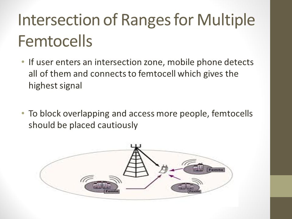 Intersection of Ranges for Multiple Femtocells If user enters an intersection zone, mobile phone detects all of them and connects to femtocell which gives the highest signal To block overlapping and access more people, femtocells should be placed cautiously