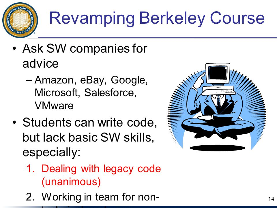 Revamping Berkeley Course Ask SW companies for advice –Amazon, eBay, Google, Microsoft, Salesforce, VMware Students can write code, but lack basic SW skills, especially: 1.Dealing with legacy code (unanimous) 2.Working in team for non- technical customer 3.Automated testing 14