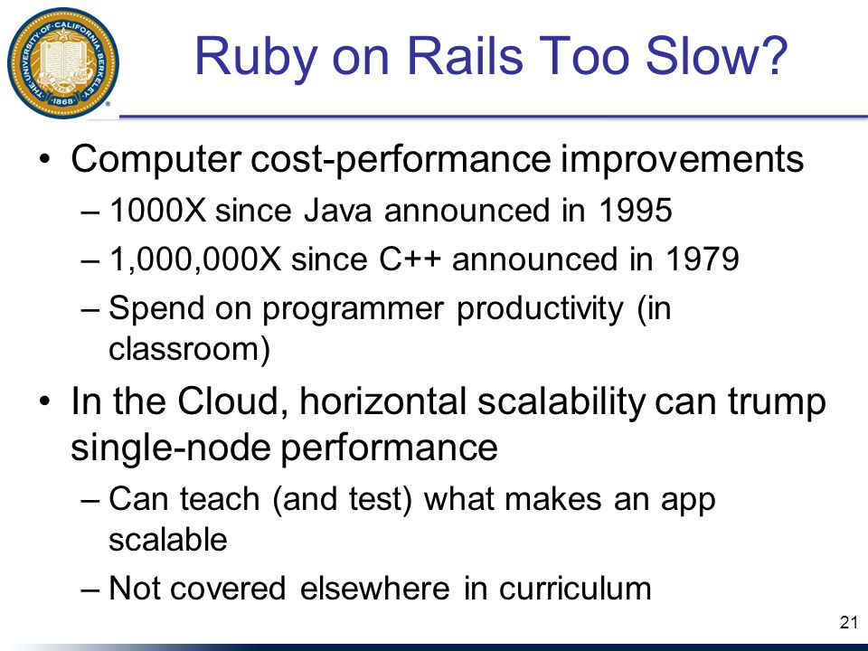 Ruby on Rails Too Slow.
