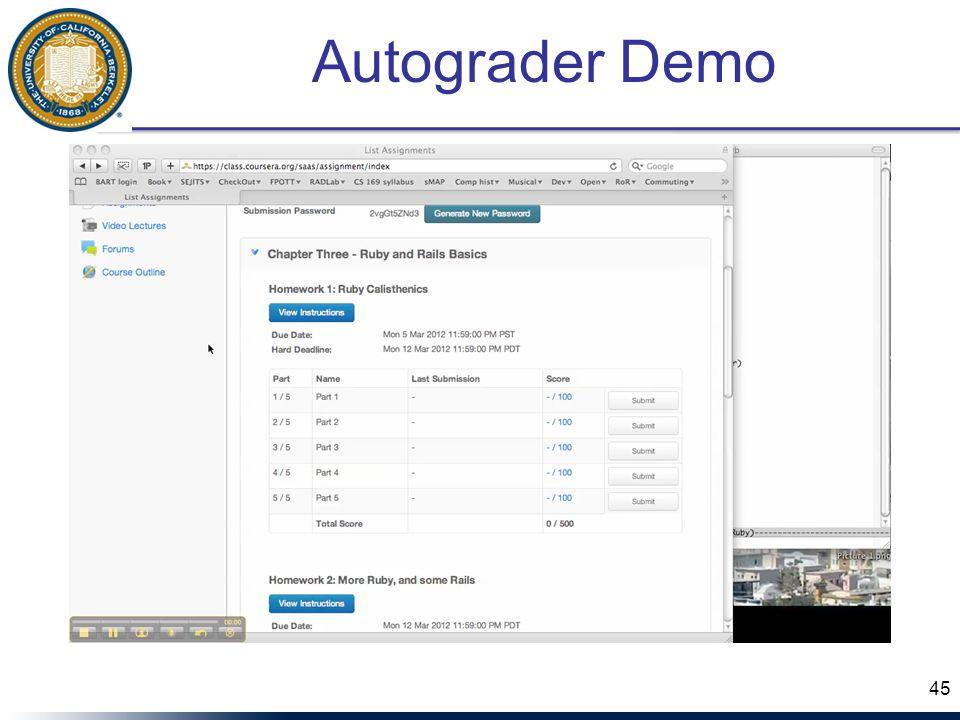 Autograder Demo 45
