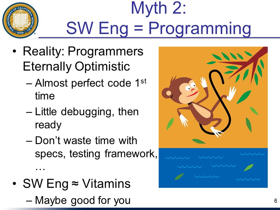 Myth 2: SW Eng = Programming Reality: Programmers Eternally Optimistic –Almost perfect code 1 st time –Little debugging, then ready –Don't waste time with specs, testing framework, … SW Eng ≈ Vitamins –Maybe good for you –Don't really have to follow 6