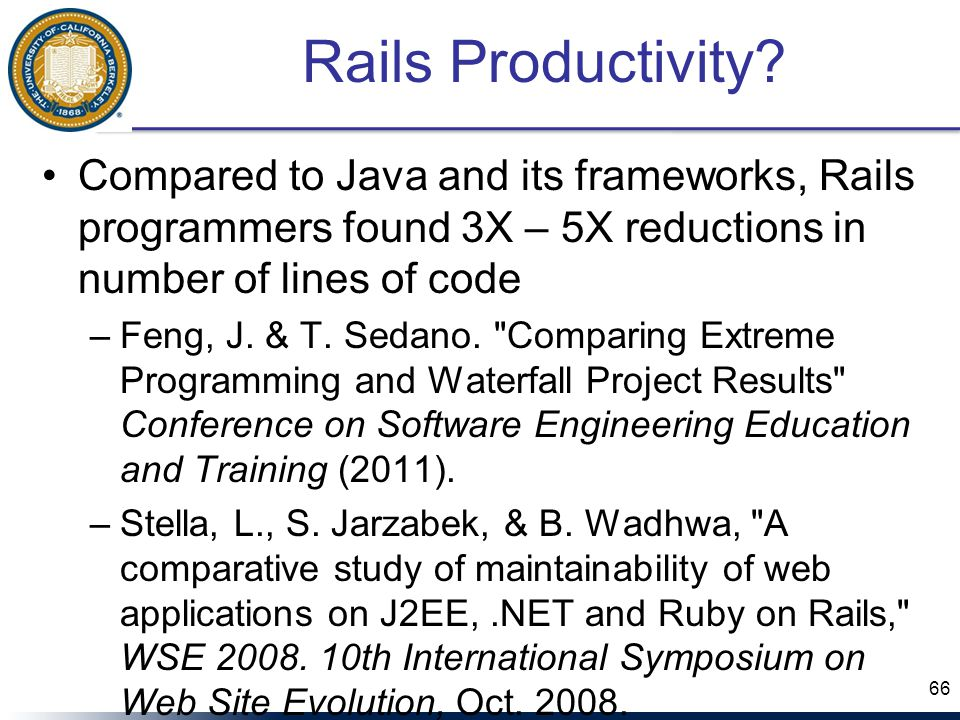 Rails Productivity.