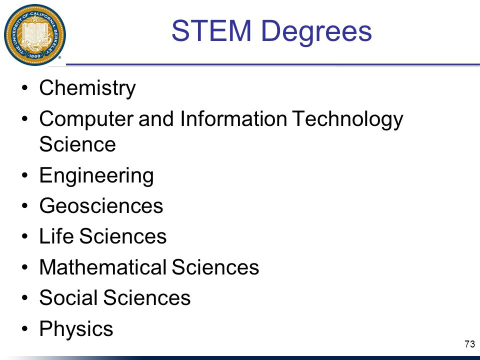 STEM Degrees Chemistry Computer and Information Technology Science Engineering Geosciences Life Sciences Mathematical Sciences Social Sciences Physics 73