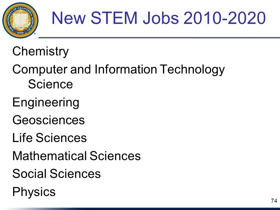 New STEM Jobs 2010-2020 Chemistry Computer and Information Technology Science Engineering Geosciences Life Sciences Mathematical Sciences Social Sciences Physics 74
