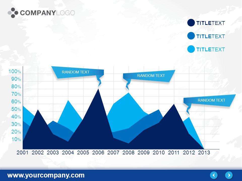 www.yourcompany.com 2001 100%100% 90%90% 80%80% 70%70% 60%60% 50%50% 40%40% 30%30% 20%20% 10 % 200220032004200520062007200820092010201120122013 RANDOM TEXT TITLETEXT