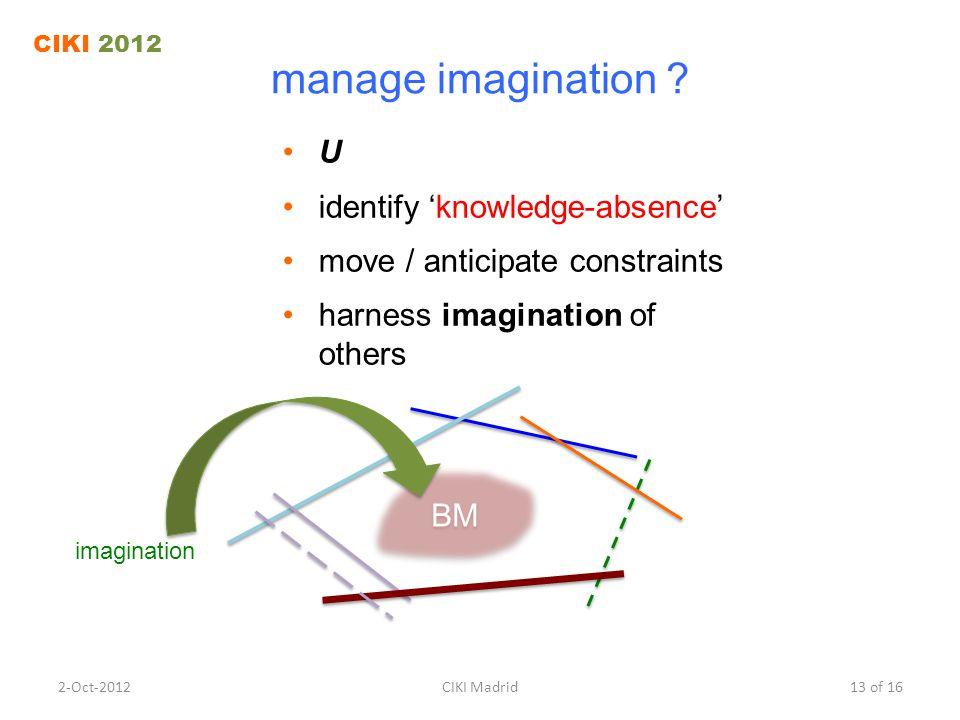 BM manage imagination .