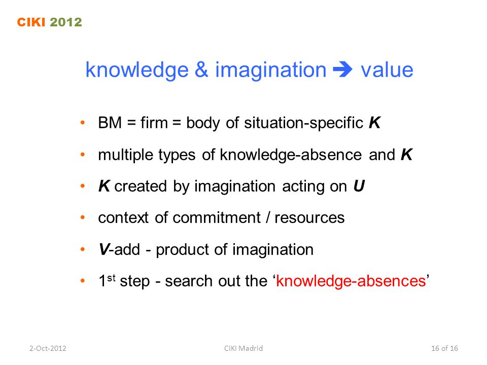 knowledge & imagination  value BM = firm = body of situation-specific K multiple types of knowledge-absence and K K created by imagination acting on