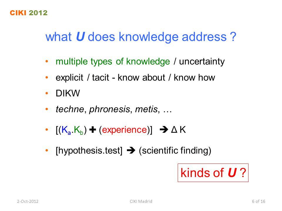 what U does knowledge address .