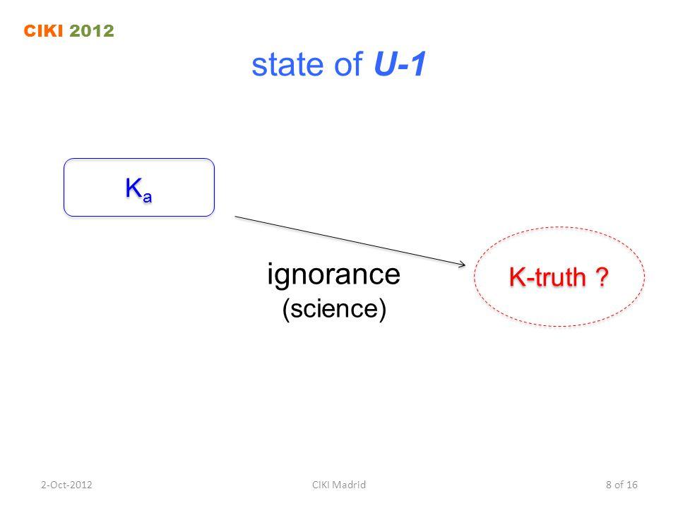 state of U-1 K-truth KaKa KaKa ignorance (science) 2-Oct-2012CIKI Madrid8 of 16 CIKI 2012