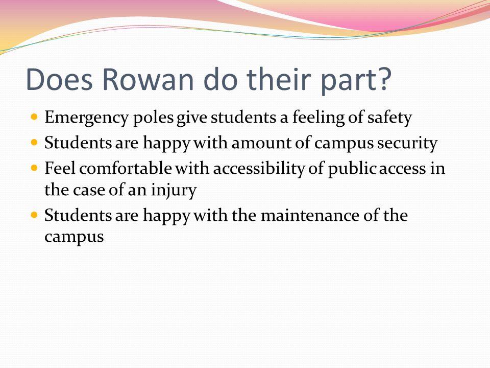 Does Rowan do their part.