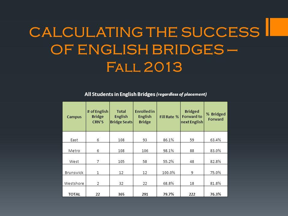 CALCULATING THE SUCCESS OF ENGLISH BRIDGES – Fall 2013 All Students in English Bridges (regardless of placement) Campus # of English Bridge CRN'S Tota