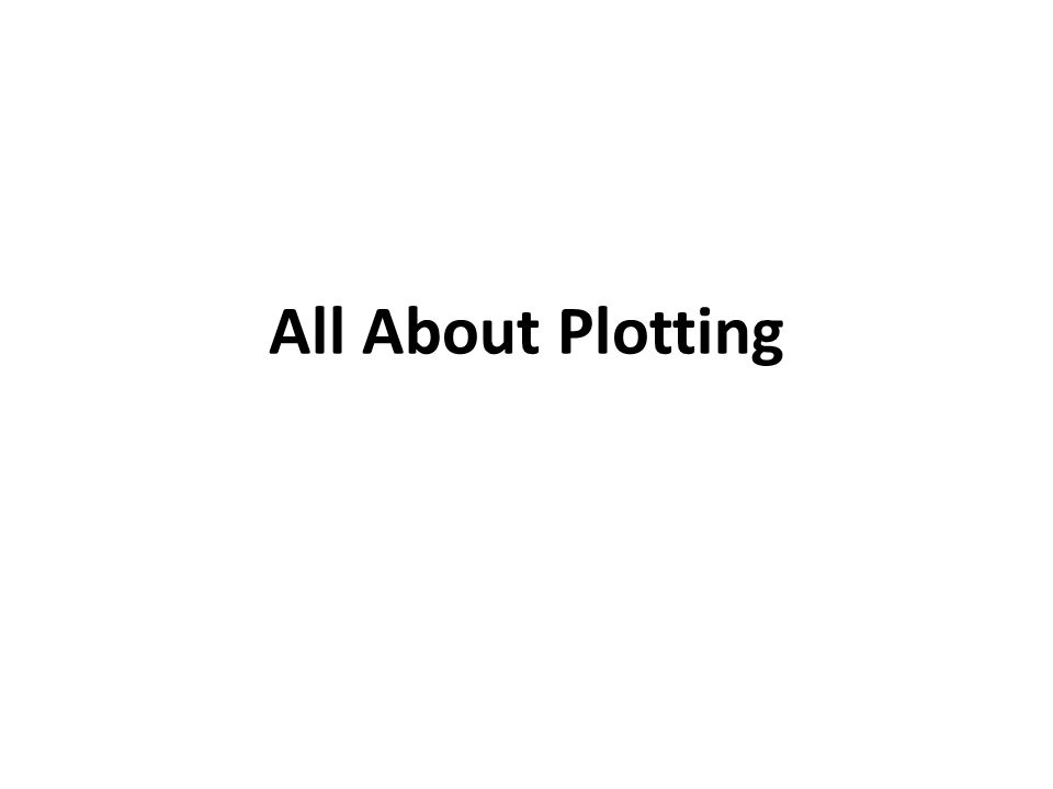 All About Plotting
