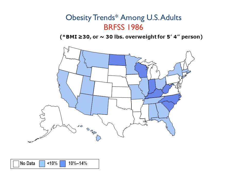 Obesity Trends* Among U.S. Adults BRFSS 1986 (*BMI ≥30, or ~ 30 lbs.
