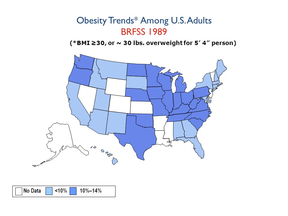 Obesity Trends* Among U.S. Adults BRFSS 1989 (*BMI ≥30, or ~ 30 lbs.