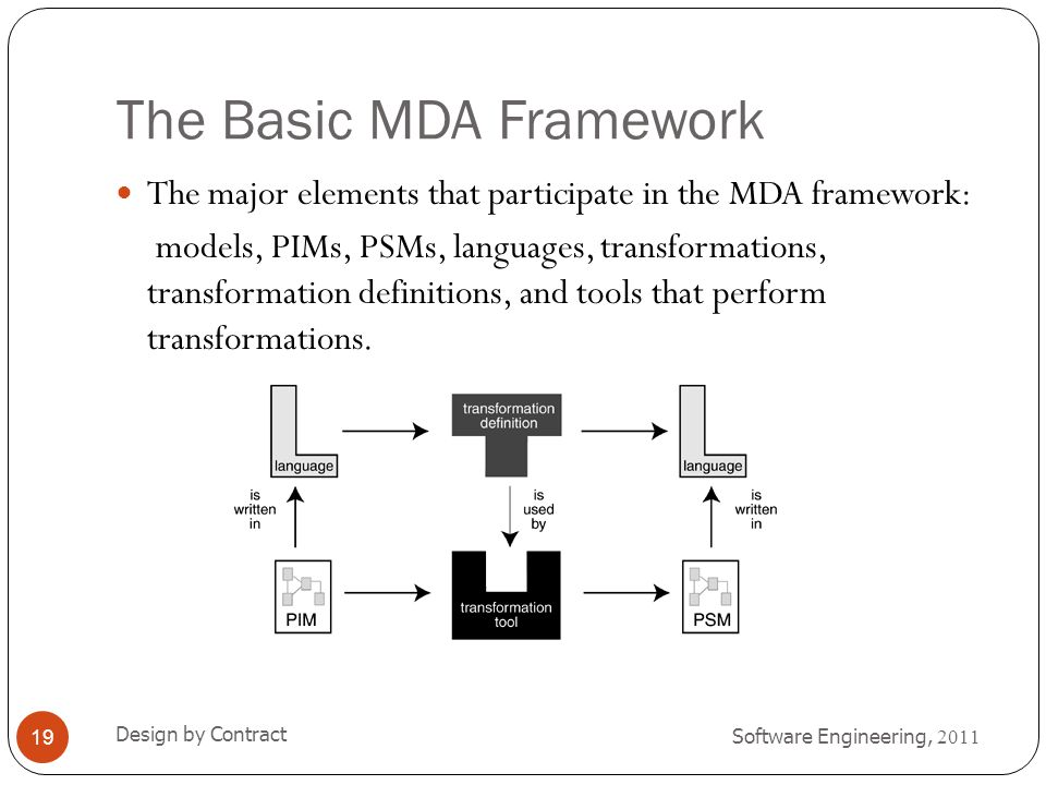 The Basic MDA Framework Software Engineering, 2011 Design by Contract 19 The major elements that participate in the MDA framework: models, PIMs, PSMs,