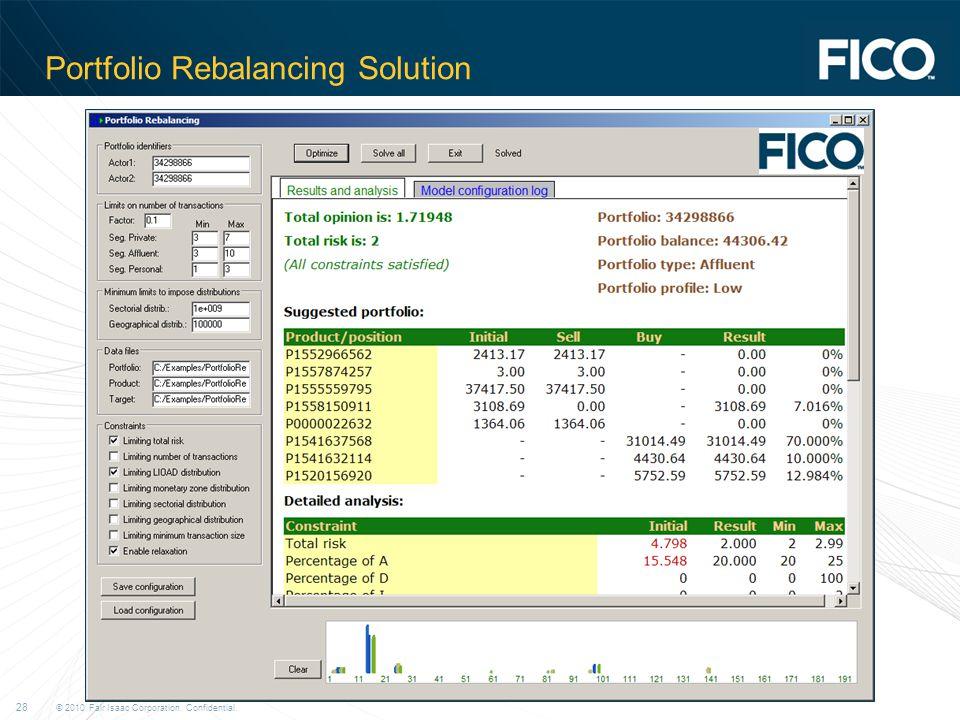 © 2010 Fair Isaac Corporation. Confidential. 28 Portfolio Rebalancing Solution