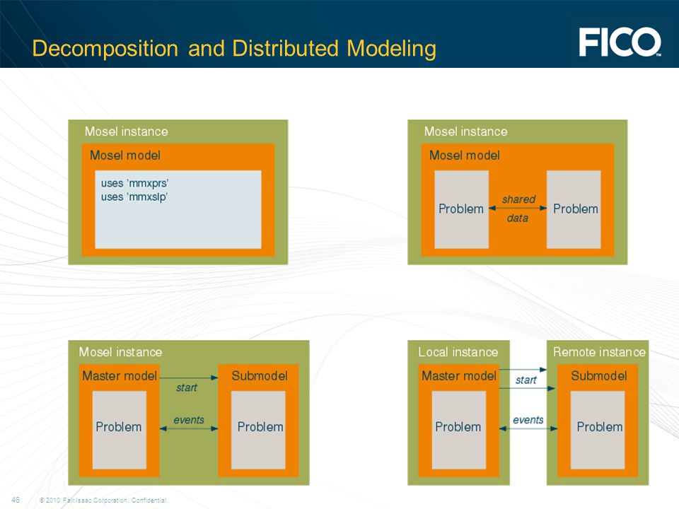 © 2010 Fair Isaac Corporation. Confidential. 46 Decomposition and Distributed Modeling