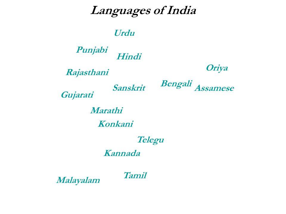 Languages of India Hindi Sanskrit Tamil Gujarati Urdu Punjabi Malayalam Bengali Marathi Konkani Kannada Assamese Telegu Oriya Rajasthani