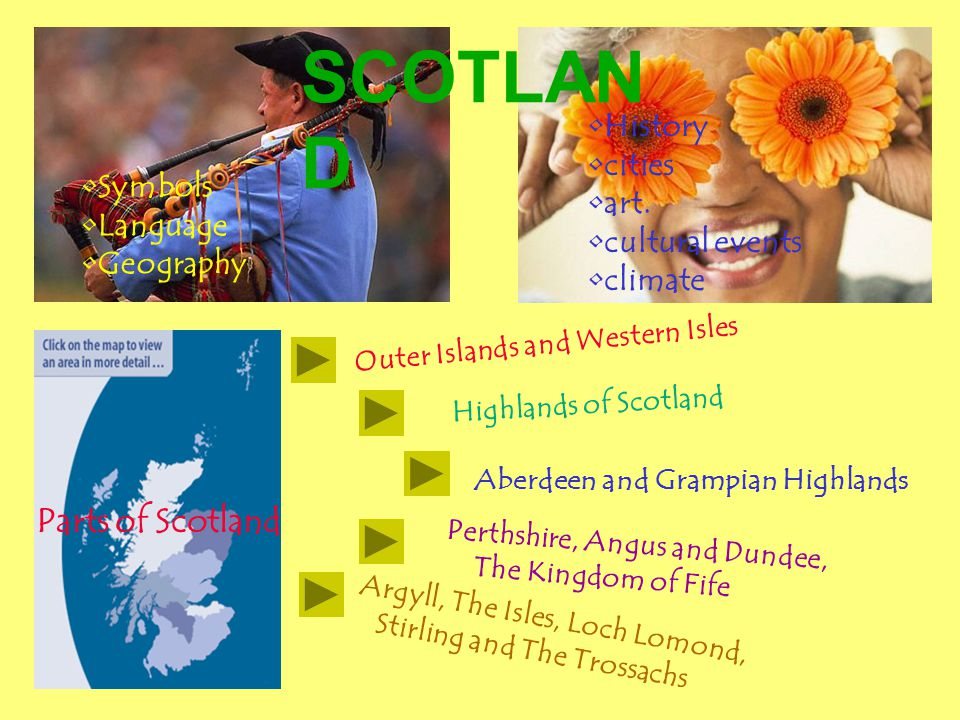 Symbols Language Geography History cities art. cultural events climate Perthshire, Angus and Dundee, The Kingdom of Fife Argyll, The Isles, Loch Lomon