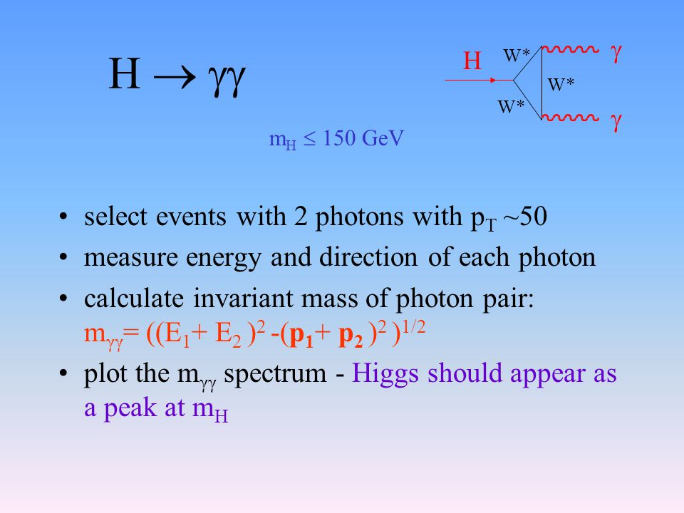 H   select events with 2 photons with p T ~50 measure energy and direction of each photon calculate invariant mass of photon pair: m γγ = ((E 1 + E 2 ) 2 -(p 1 + p 2 ) 2 ) 1/2 plot the m γγ spectrum - Higgs should appear as a peak at m H H W*   m H  150 GeV