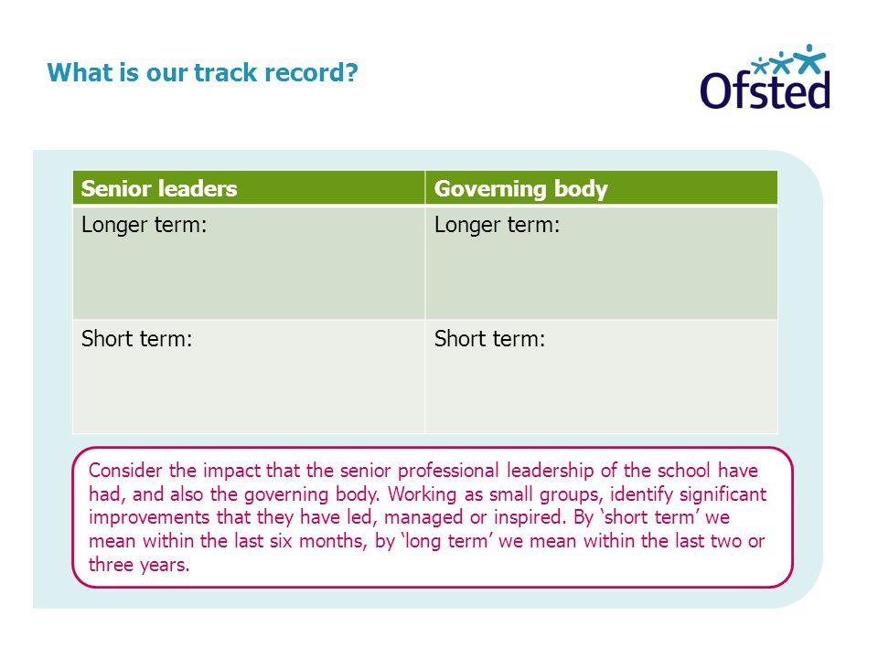 Speech by HMCI, 2012; www.ofsted.gov.uk/resources/strong-governance-learning-best- hmci-speechwww.ofsted.gov.uk/resources/strong-governance-learning-best- hmci-speech.