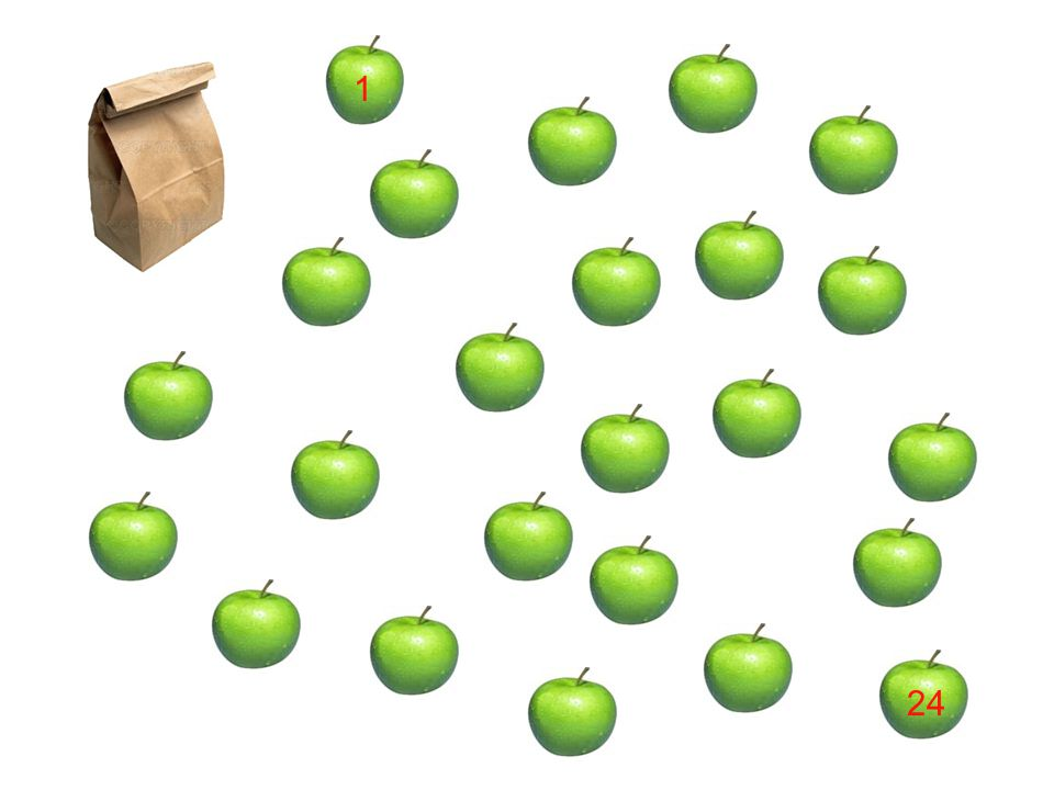 First of all, how many apples are left? You had 171, and you took out 150…. Figure that out…